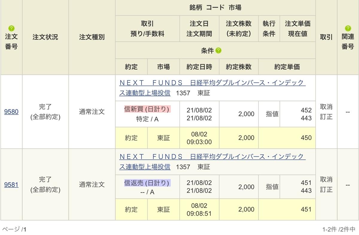 f:id:sanchan_neo:20210802142650j:plain