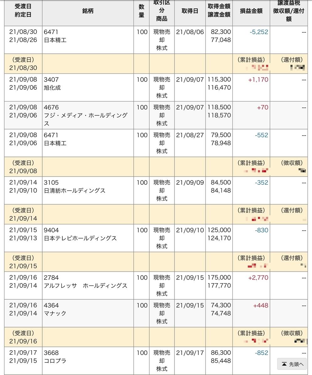 f:id:sanchan_neo:20210923152207j:plain