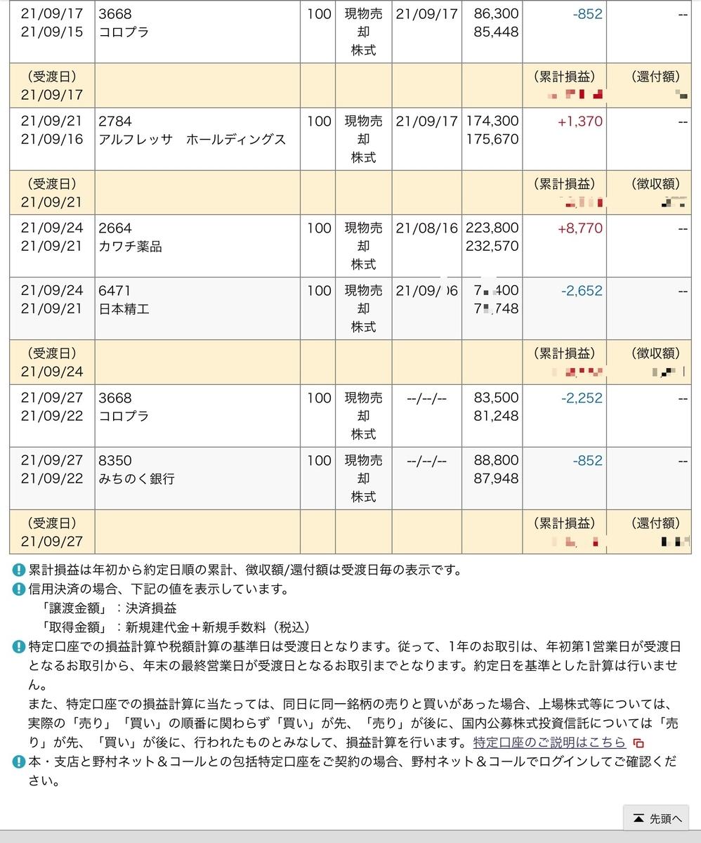 f:id:sanchan_neo:20210923152217j:plain