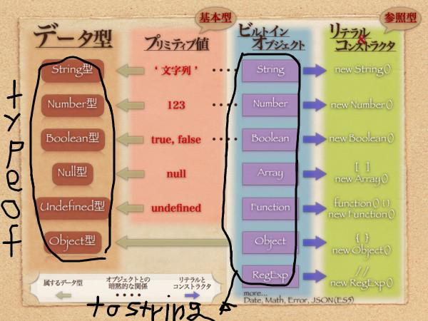 f:id:sandai:20110308013145j:image