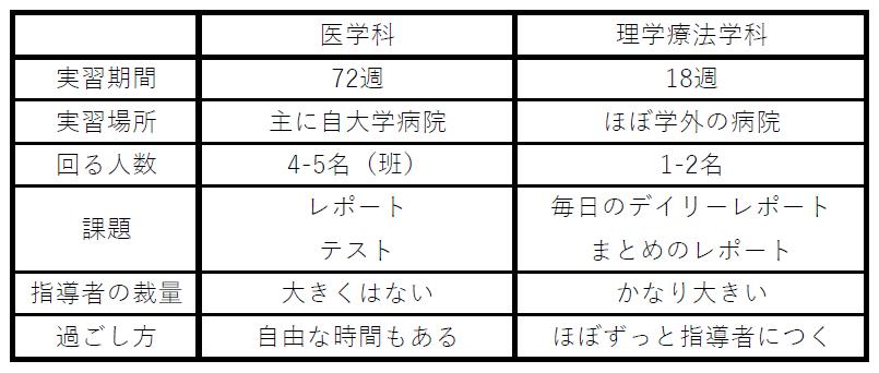 f:id:sandaigaku:20190107235000p:plain