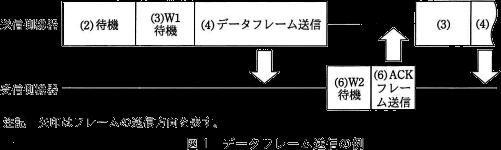 f:id:sandbox00:20210413203606p:plain