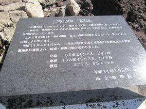富士山二等三角点の説明