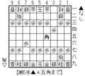 筋違い角(将棋世界用)