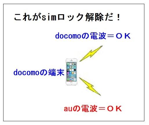 f:id:sankairenzoku10cm:20180626220457j:plain