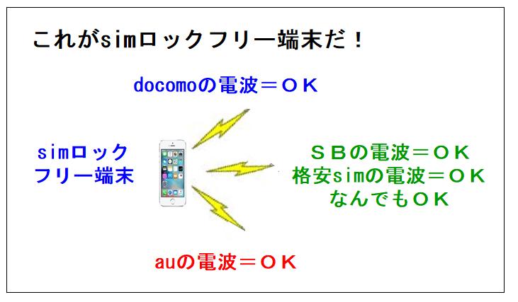 f:id:sankairenzoku10cm:20180626220555p:plain