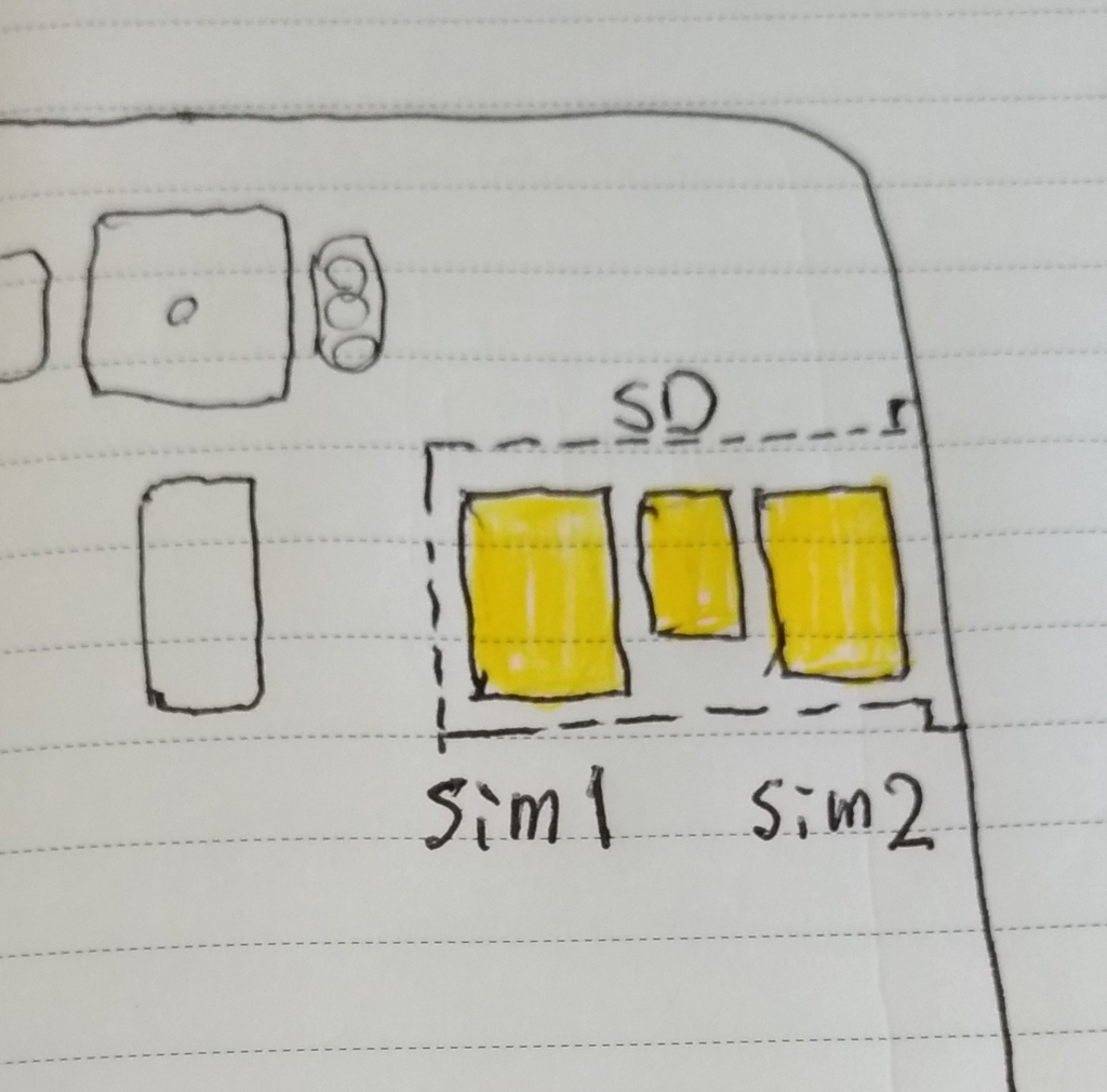 f:id:sankairenzoku10cm:20180704211113j:plain