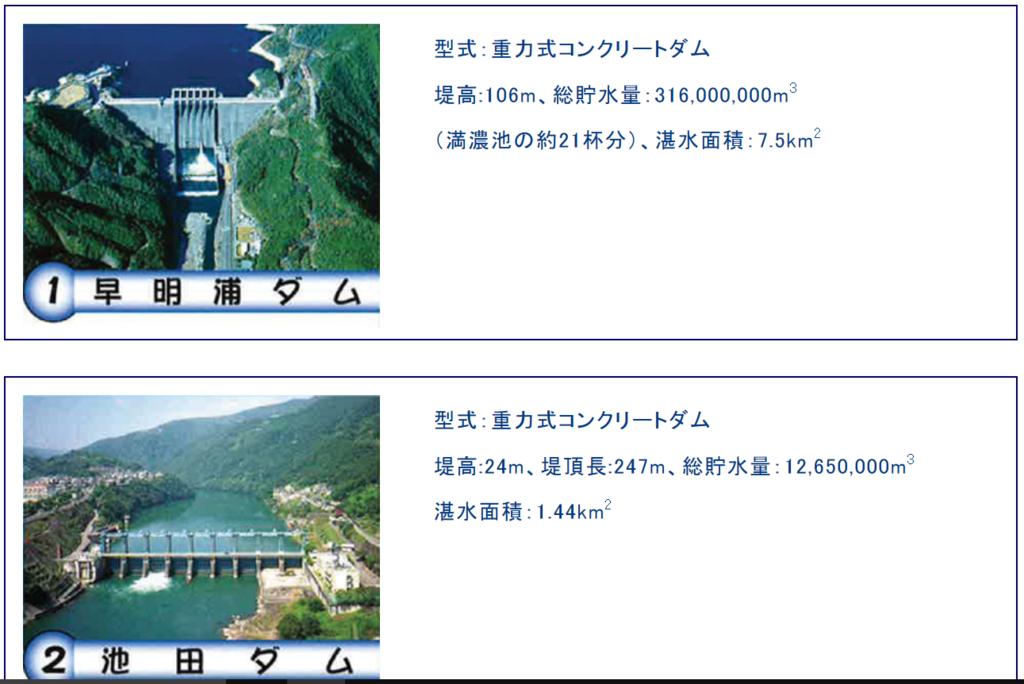 f:id:sankairenzoku10cm:20180706221643p:plain