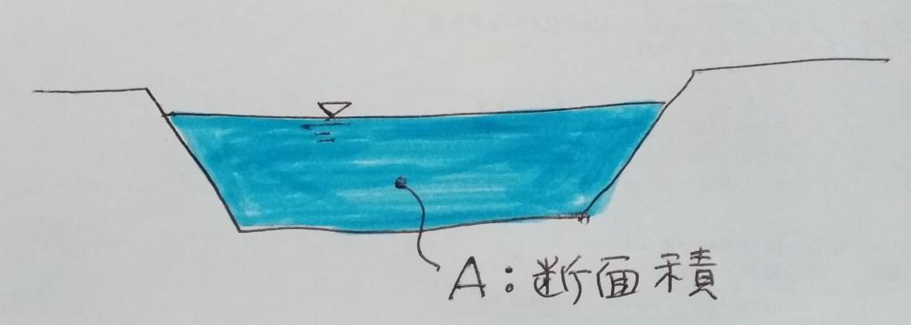 f:id:sankairenzoku10cm:20180709210839j:plain