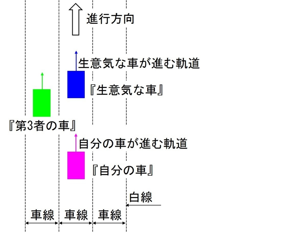 f:id:sankairenzoku10cm:20180712214545j:plain