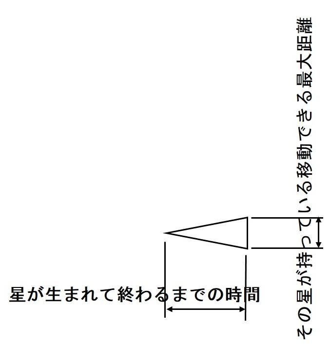 f:id:sankairenzoku10cm:20180813151220j:plain