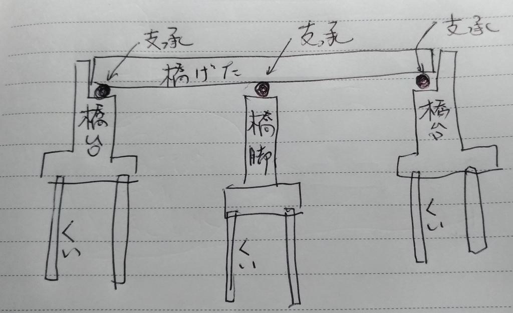 f:id:sankairenzoku10cm:20181020145516j:plain