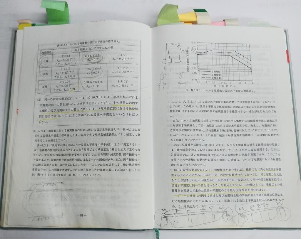 f:id:sankairenzoku10cm:20181205211742j:plain