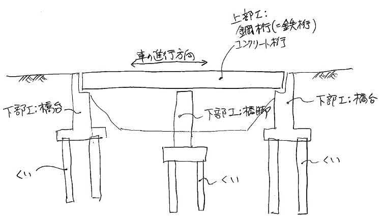 f:id:sankairenzoku10cm:20181205212000j:plain