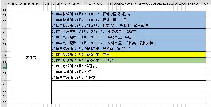 f:id:sankairenzoku10cm:20190117154107j:plain