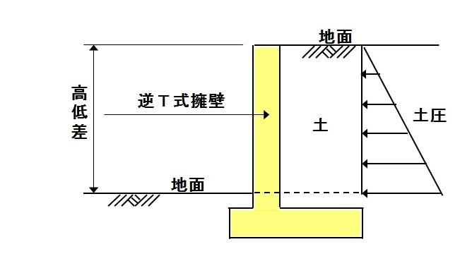 f:id:sankairenzoku10cm:20190205163919j:plain