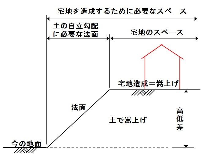 f:id:sankairenzoku10cm:20190205164002j:plain