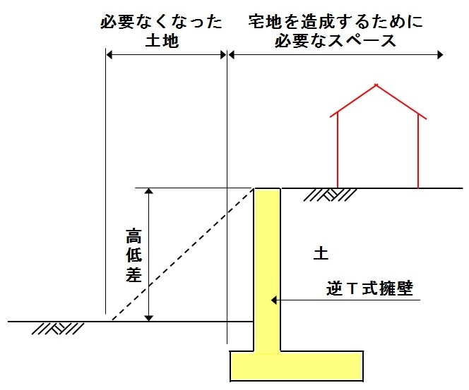 f:id:sankairenzoku10cm:20190205164041j:plain