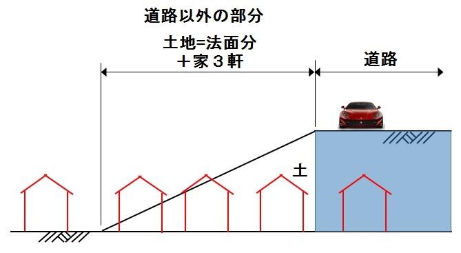 f:id:sankairenzoku10cm:20190205164110j:plain