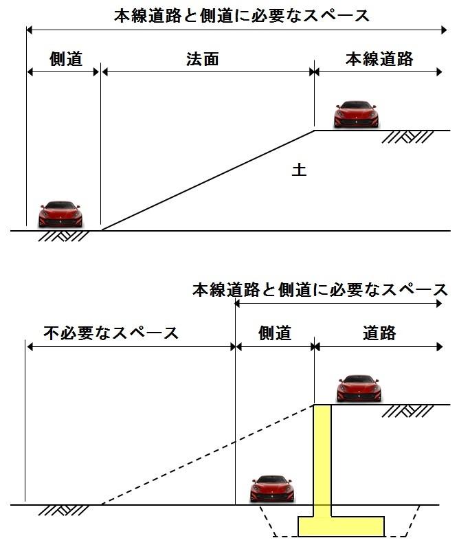 f:id:sankairenzoku10cm:20190205164222j:plain