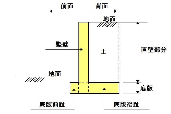 f:id:sankairenzoku10cm:20190206144734j:plain