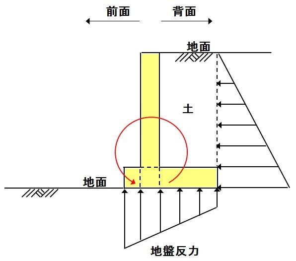 f:id:sankairenzoku10cm:20190206144835j:plain