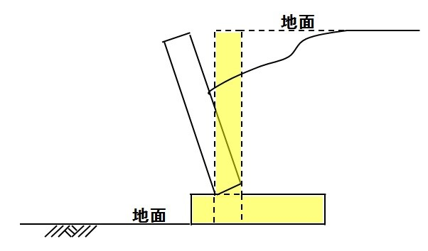 f:id:sankairenzoku10cm:20190206144938j:plain