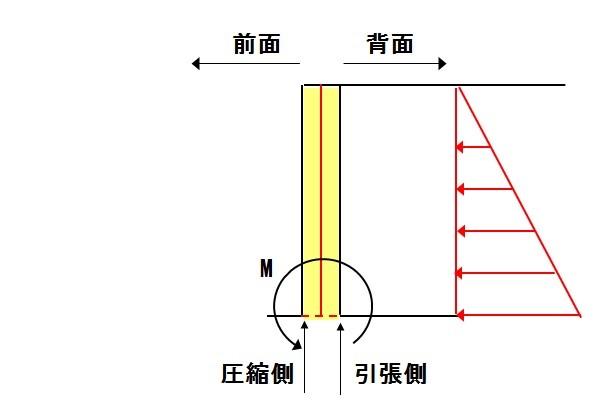 f:id:sankairenzoku10cm:20190206145020j:plain