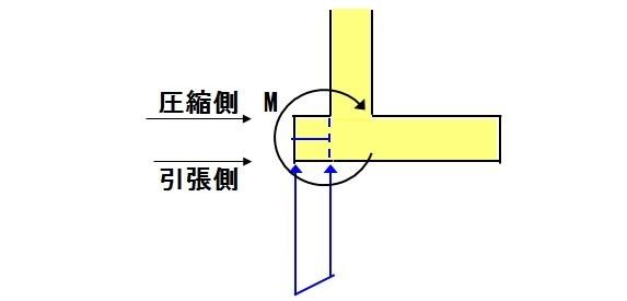 f:id:sankairenzoku10cm:20190206145047j:plain