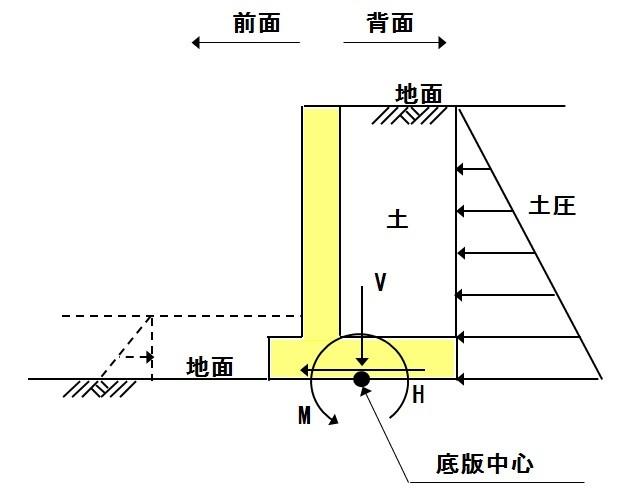 f:id:sankairenzoku10cm:20190206151123j:plain