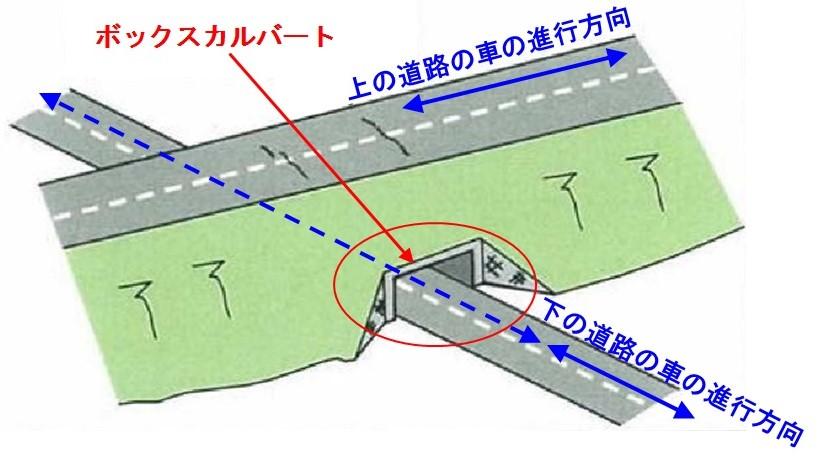 f:id:sankairenzoku10cm:20190409144358j:plain