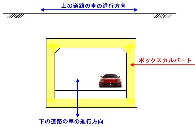 f:id:sankairenzoku10cm:20190409144415j:plain