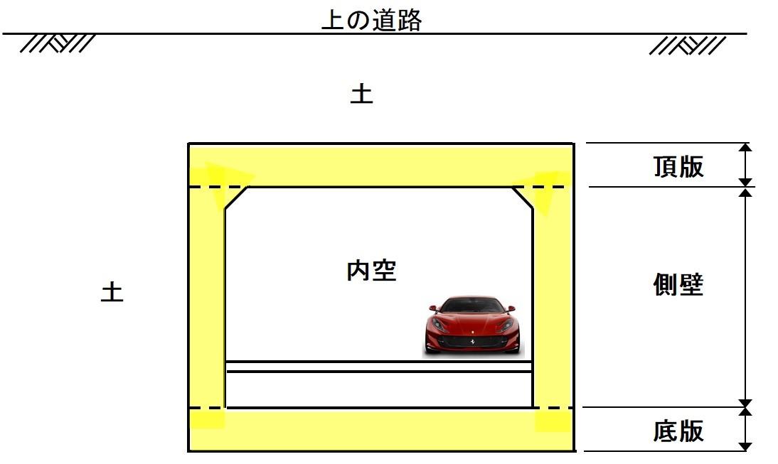 f:id:sankairenzoku10cm:20190409144522j:plain