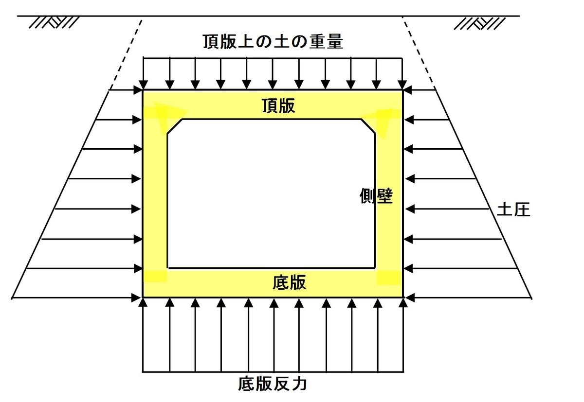 f:id:sankairenzoku10cm:20190409144535j:plain
