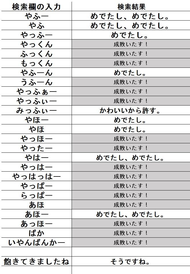 f:id:sankairenzoku10cm:20190409213922j:plain