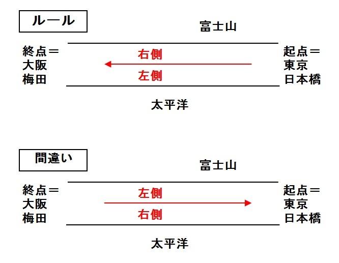 f:id:sankairenzoku10cm:20190410213631j:plain
