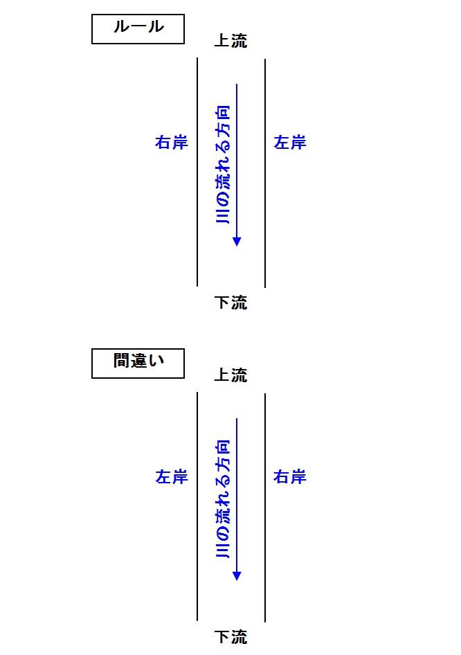 f:id:sankairenzoku10cm:20190410213645j:plain