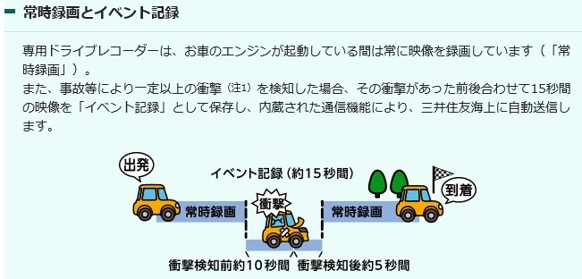 f:id:sankairenzoku10cm:20190425142847j:plain