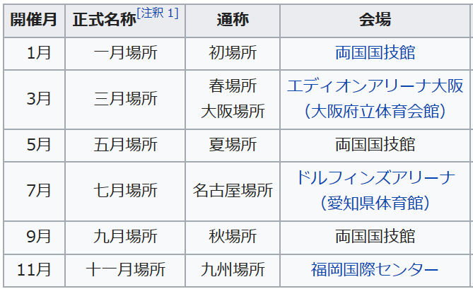 f:id:sankairenzoku10cm:20190506140347p:plain