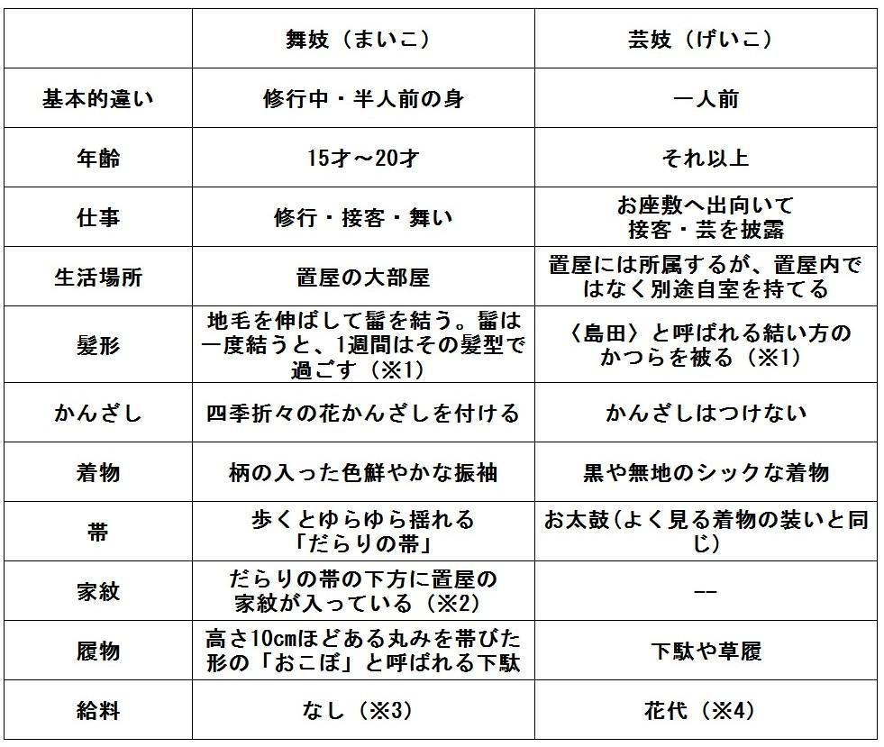 f:id:sankairenzoku10cm:20190516155833j:plain