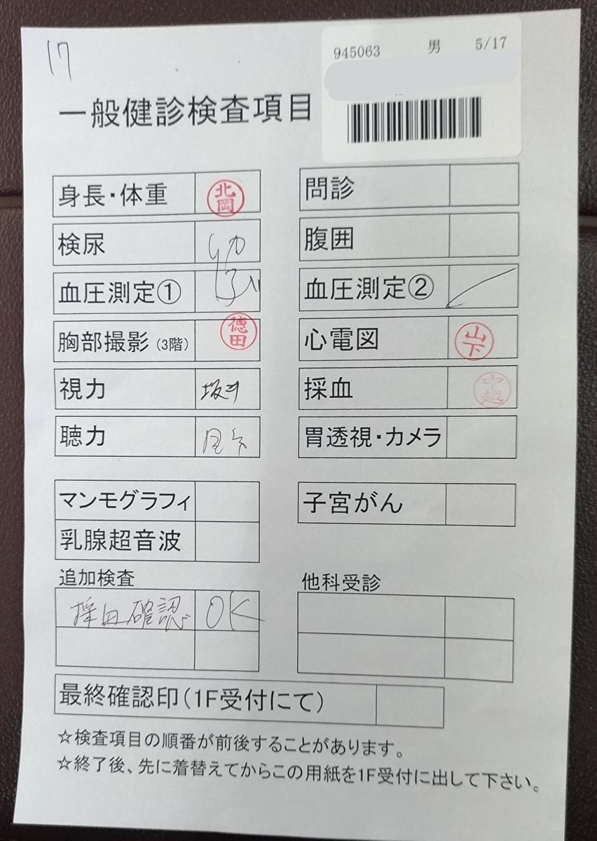 f:id:sankairenzoku10cm:20190517111813j:plain