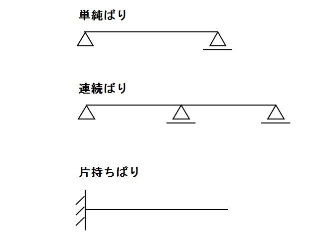 f:id:sankairenzoku10cm:20190523113505j:plain