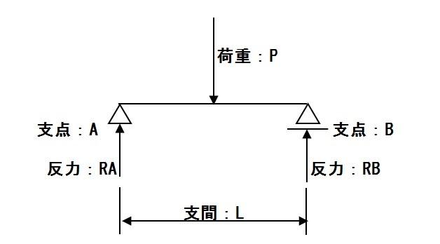 f:id:sankairenzoku10cm:20190523113534j:plain