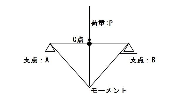 f:id:sankairenzoku10cm:20190523113634j:plain