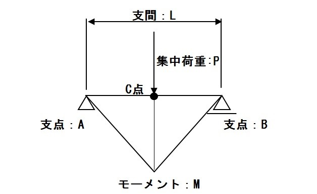 f:id:sankairenzoku10cm:20190523113802j:plain