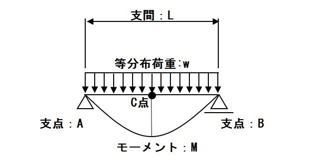 f:id:sankairenzoku10cm:20190523113839j:plain