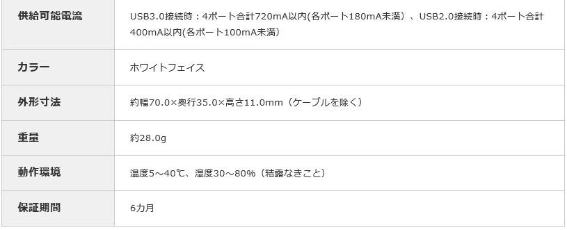 f:id:sankairenzoku10cm:20190524085942j:plain