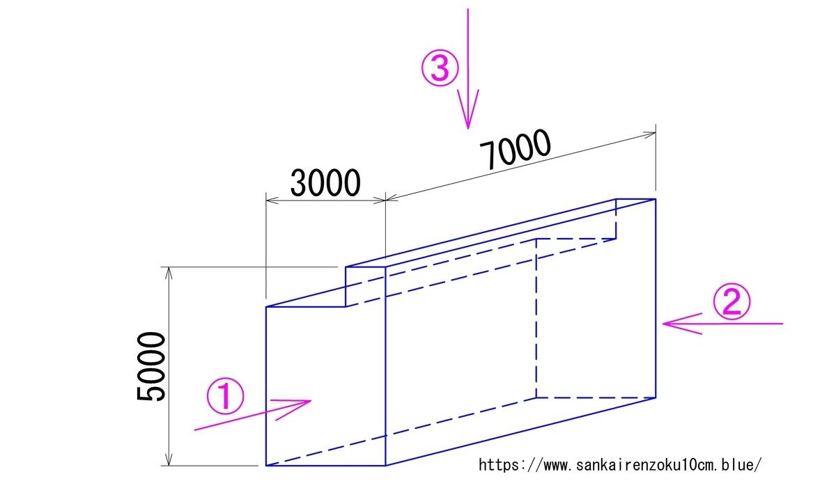 f:id:sankairenzoku10cm:20190524145438j:plain