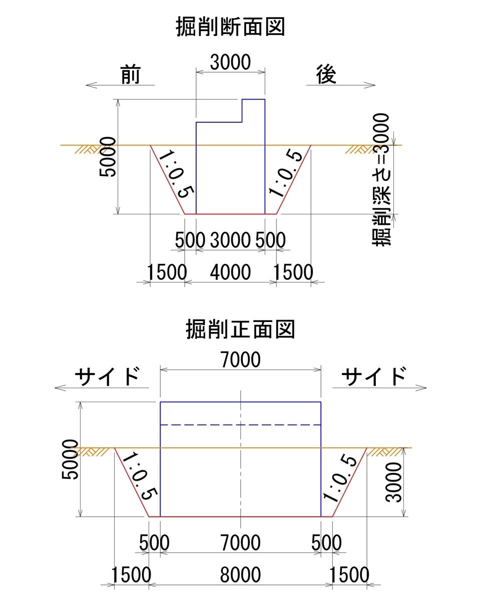 f:id:sankairenzoku10cm:20190524145540j:plain