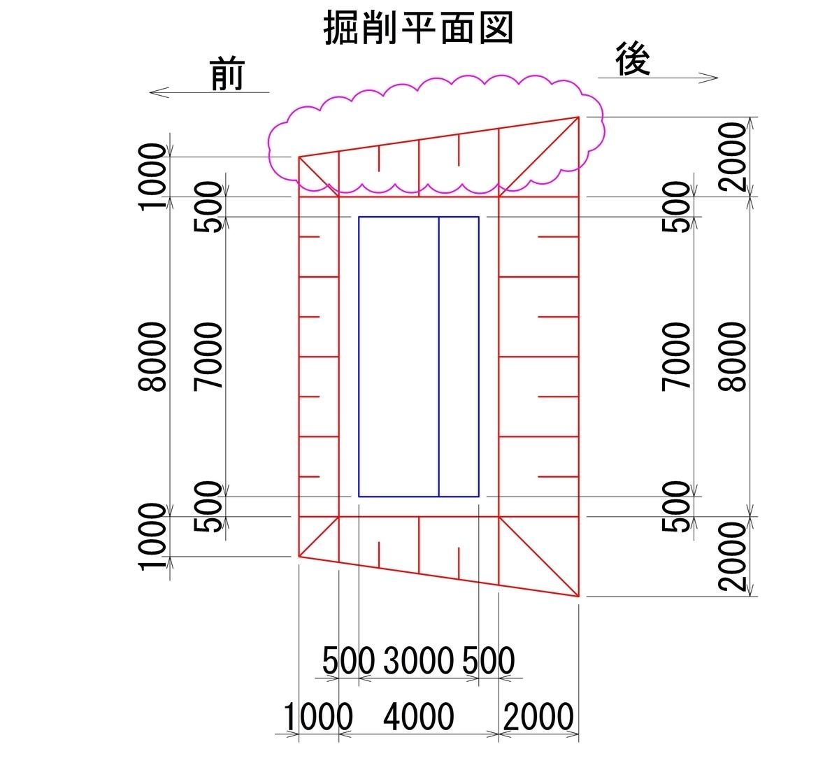 f:id:sankairenzoku10cm:20190524145735j:plain